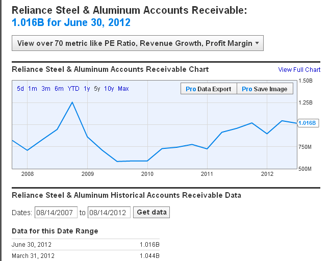 Journal Entries of Account Receivables | Accounting Education