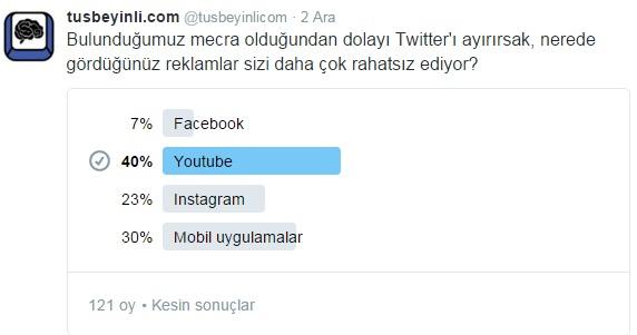 dijital-mecra-reklamlari-anketi