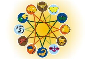 Zodiak 16 - 22 April 2012