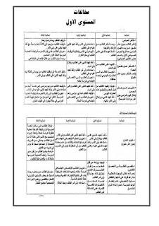 السجل التأديبي للطلاب المخالفين بعد تطبيق لائحة الإنضباط 11259975_67356378944