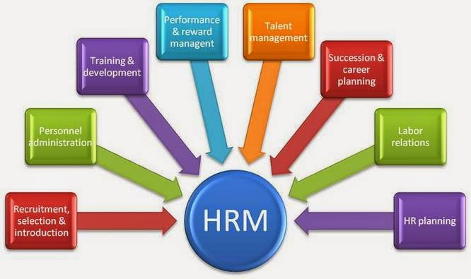 human resource management in pakistan Human resources management courses in pakistan unfortunately, you are not eligible to attend this course here are related courses you are legible for.
