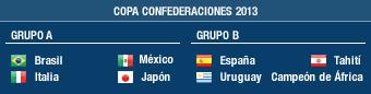 Grupos de la Copa Confederaciones Brasil 2013