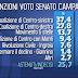 Elezioni 2013 le regioni il sondaggio Ispo
