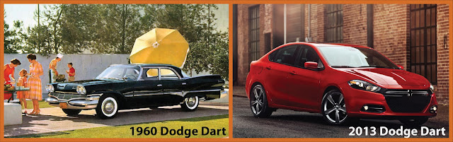 Dodge Dart: Old Name. New Car. Italian Soul? – Road Test Review