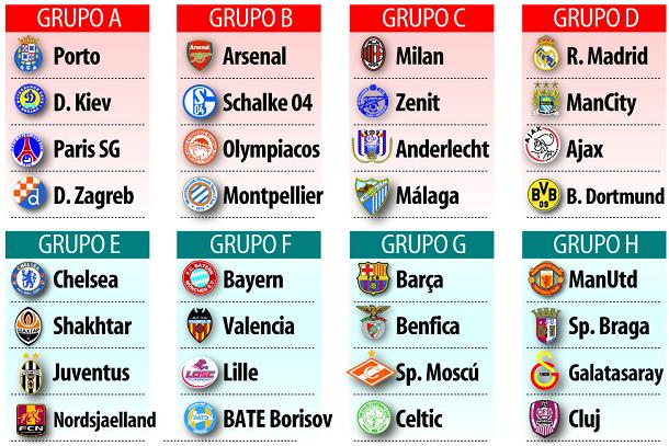 lista mejores grupos: