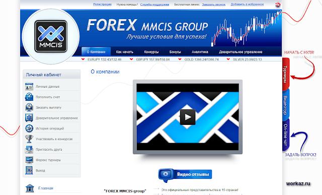 Как вернуть деньги с forex mmcis best free binary options trading system