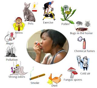 ejercicio y asma