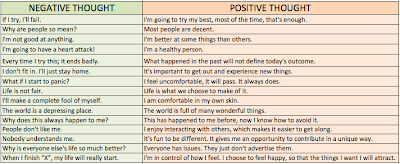 constructive thought pattern. Negative thinking tends to be irrational ...