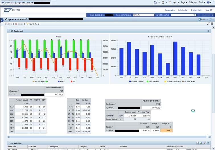 Sap Customer Experience Graphical Bi Reports In Sap Crm