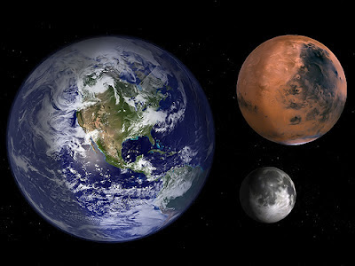 Earth, Moon & Mars size comparison