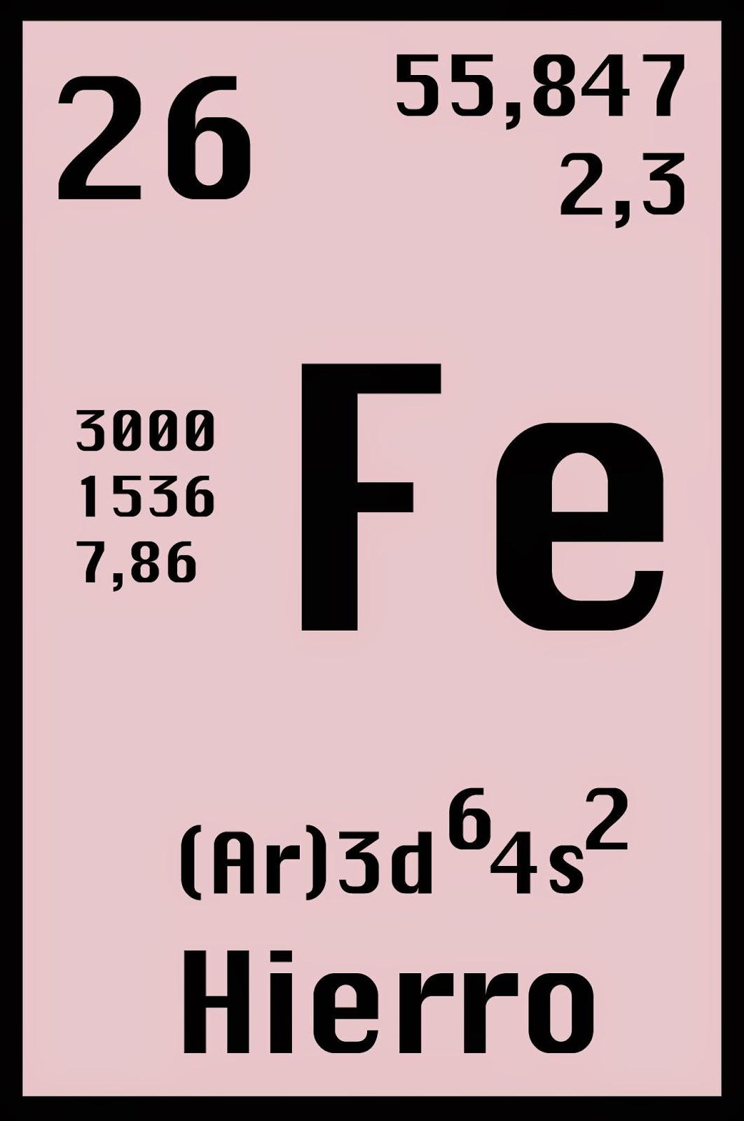 Fisicoqumica 3 secundaria elementos de la tabla peridica el hierro es el cuarto elemento ms abundante y es el metal menos costoso las aleaciones del hierro conocidas como acero contienen cantidades pequeas de urtaz Images