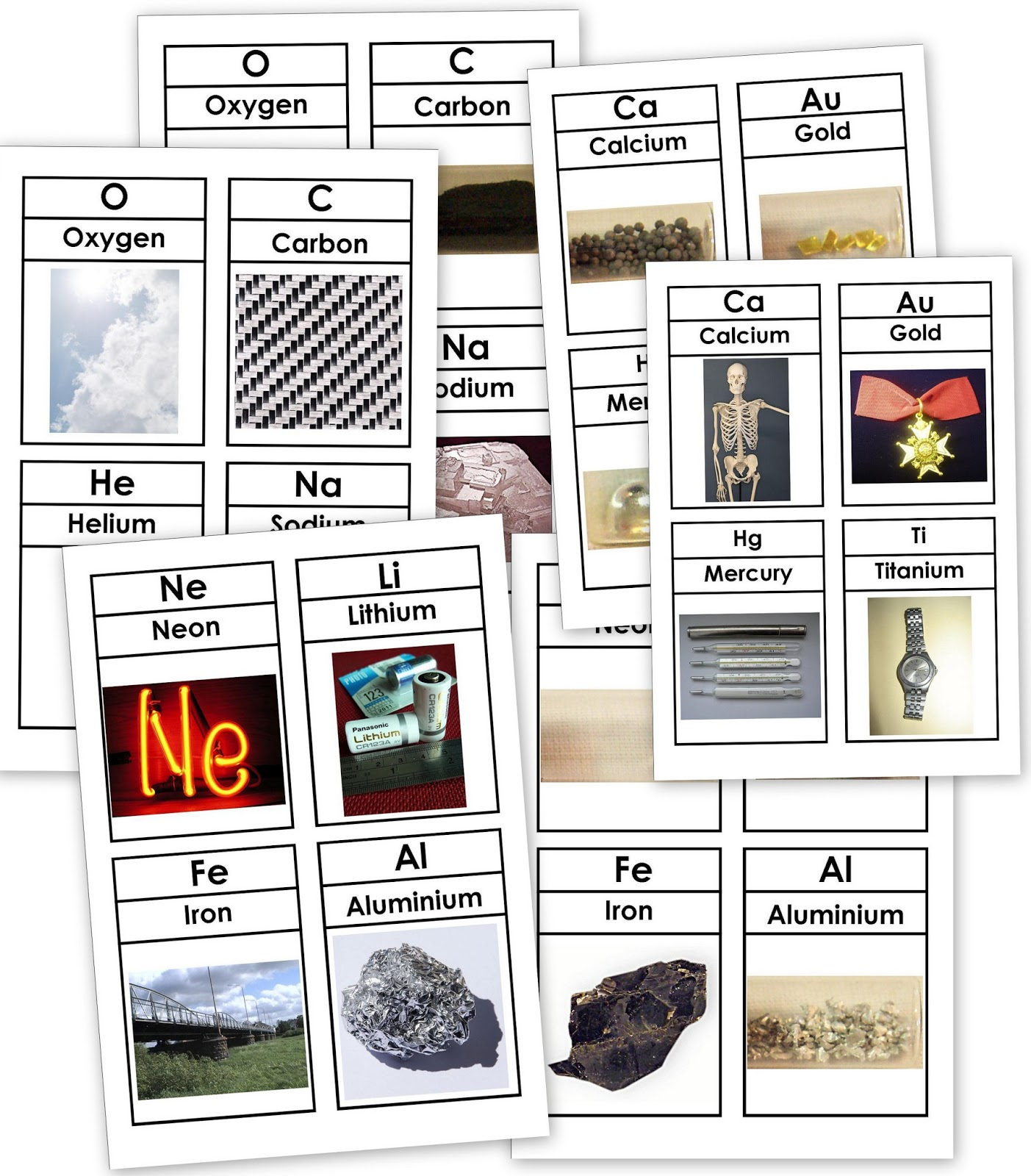 graphic relating to Periodic Table Flash Cards Printable called Function Card Photos - Opposite Look