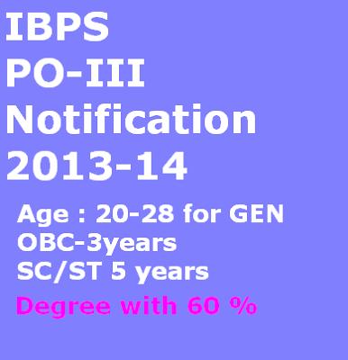 IBPS PO Exam 2013 Syllabus.