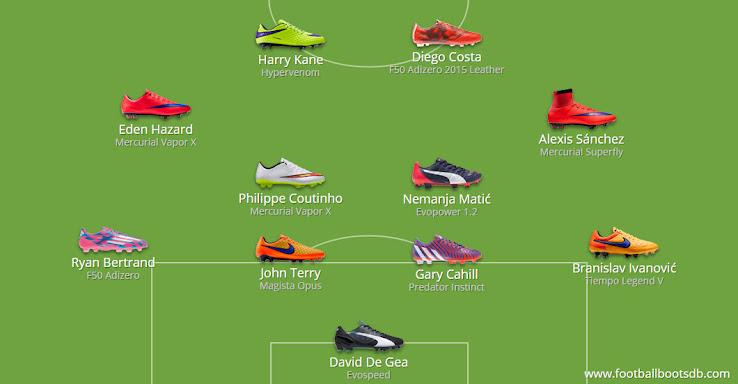 Premier League Best Midfielders 2017