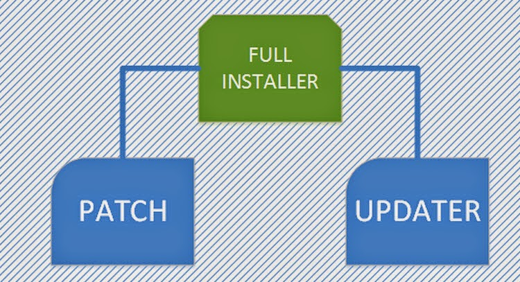 Full Installer Patch Updater Dapodikmen