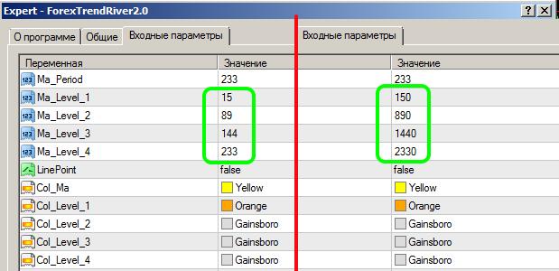 Советник форекс forex trend river 2.1 опционы на евро сколько стоят