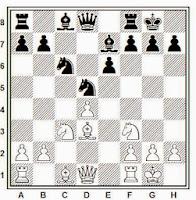 Partida de ajedrez Keene-Miles, 1975, clásica posición del del peon de dama aislado