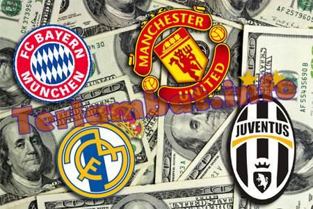 Klub Bola Terkaya