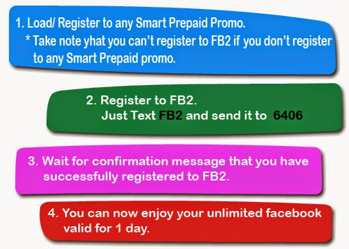 Smart prepaid unlimited facebook for only p200day telecom just follow the steps to register for this awesome promo from smart thecheapjerseys Gallery