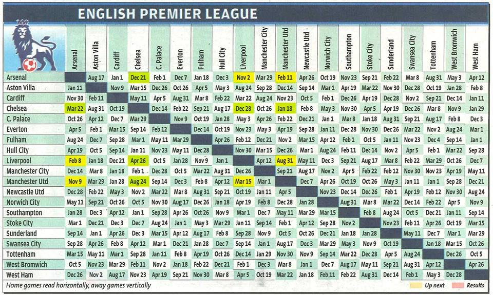 Fixtures epl football predictions premiership league table soccerway