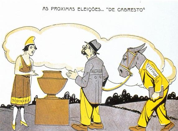CONTINUA DO MESMO JEITO NO BRASIL E NA PARAÍBA VOTO DE CABRESTO