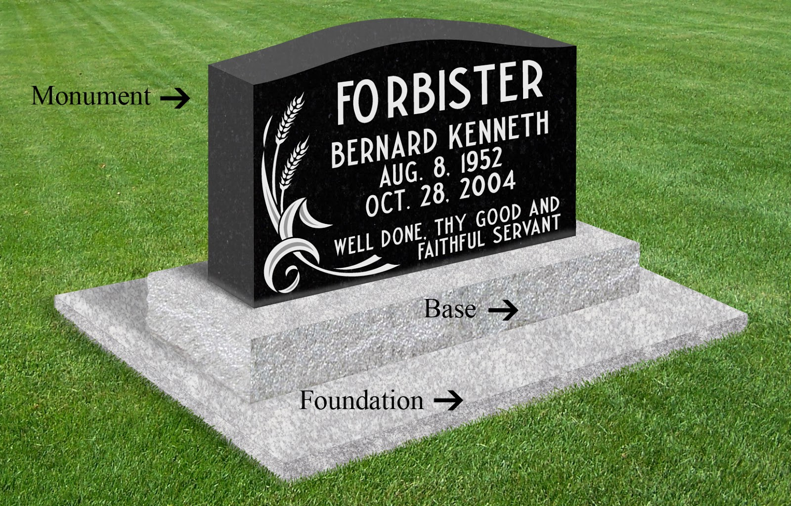 The headstone base your options the headstone journal reviewsmspy