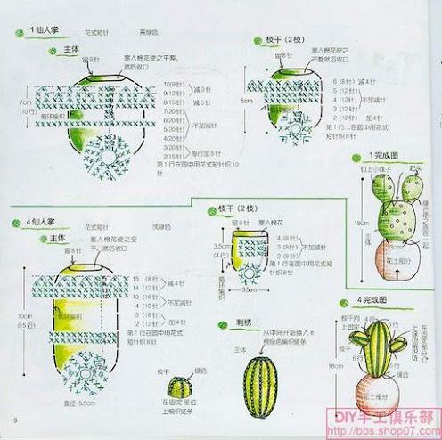 Кактусы вязанные крючком схемы