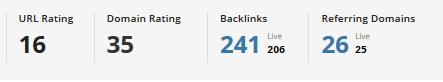 Domain és URL Rating érték