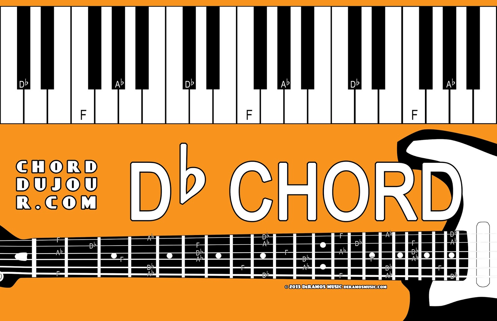 Chord Du Jour Dictionary Db Chord