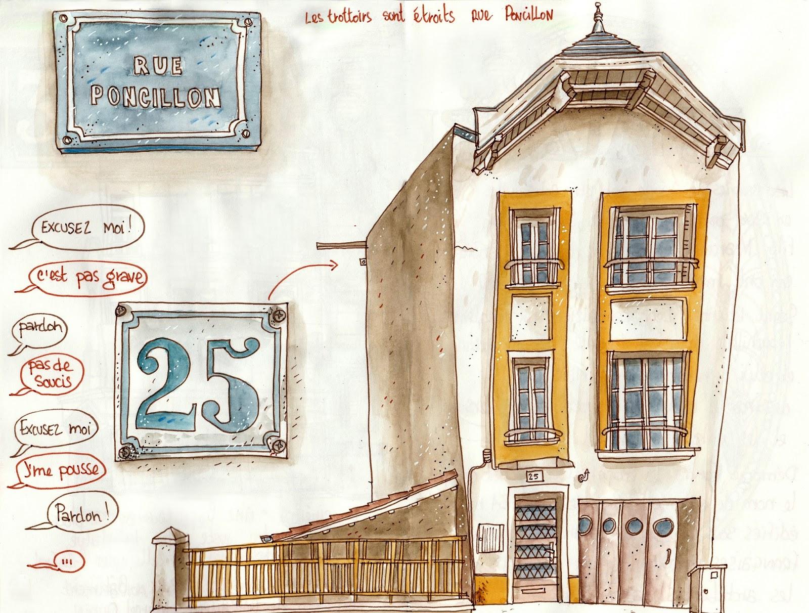 Urban sketchers france du c t de clermont ferrand - Rue du port clermont ferrand ...