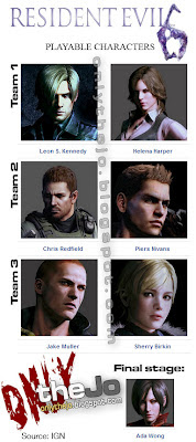 Resident Evil 6 - Playable characters