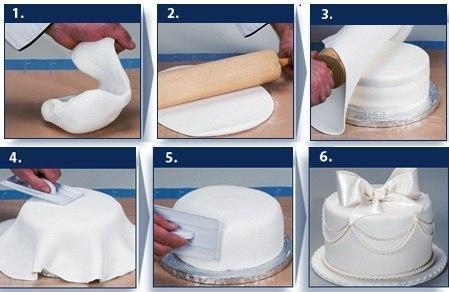 Как делать фото на торты в домашних условиях
