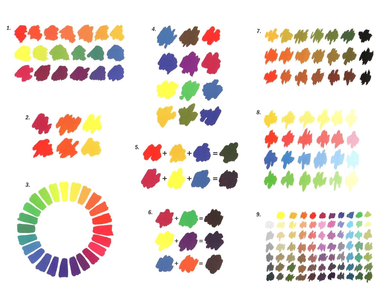 Cartas de colores pinturas para el arte mezcla de for Mezclar colores de pintura