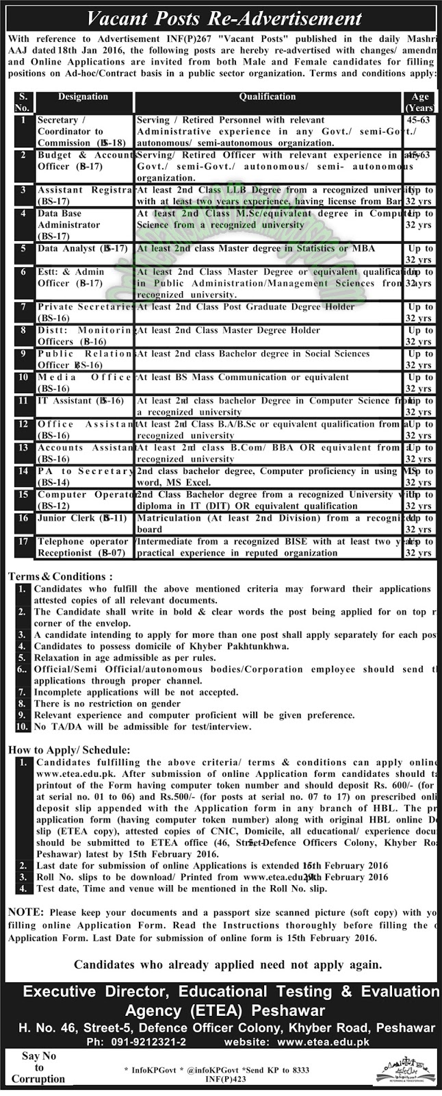 Educational Testing & Evaluation Agency jobs peshawar