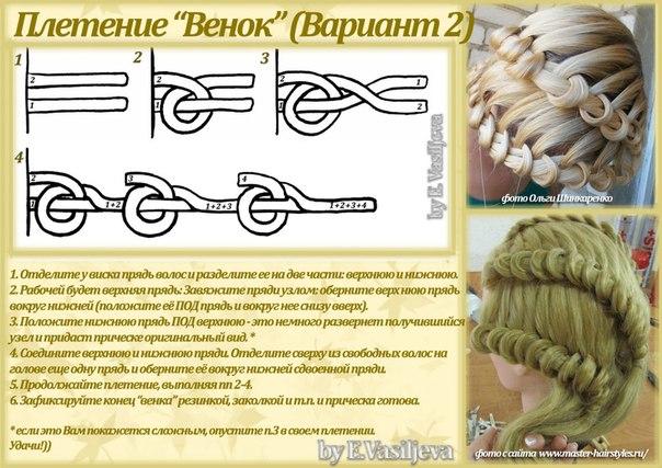 Плетение косы на средние волосы фото инструкция