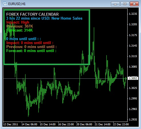 Analisa fundamental forex factory
