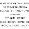 Juknis DAK SD Sesuai Permendikbud Nomor 81 Tahun 2015