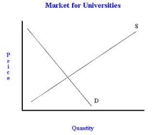 solving the positive externality problem economics essay 51 externality theory 52 private-sector solutions to negative externalities   tions of the 1st welfare theorem and causes the market econ- omy to deliver an.