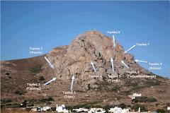 Climb Exomvourgo