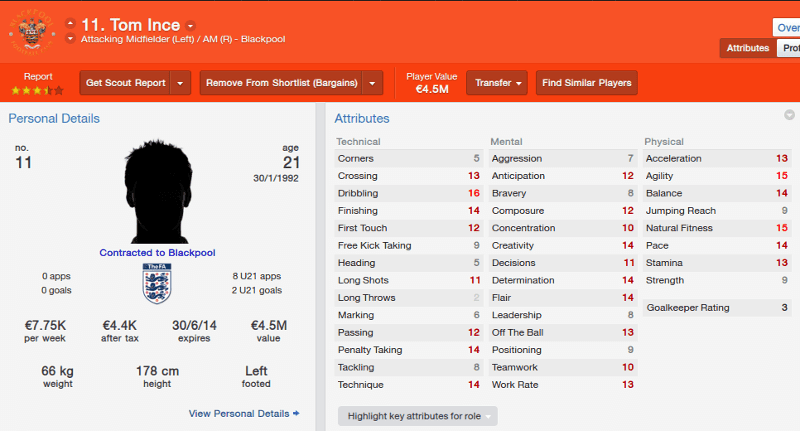Football Manager 2014 Bargain Buy Tom Ince