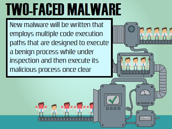 Malware That Can Evade Even Advanced Sandboxing Technologies