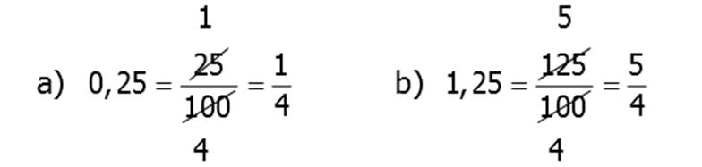 Generatriz de un número decimal exacto