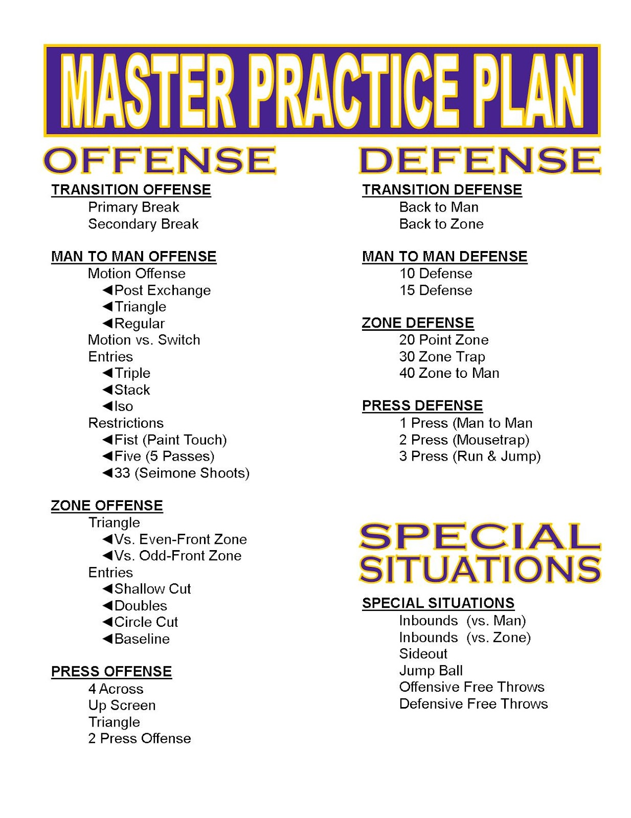 Hoop thoughts do you have a master practice plan for Football practice plan template