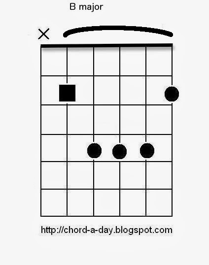 A New Guitar Chord Every Day: B Major Guitar Chord