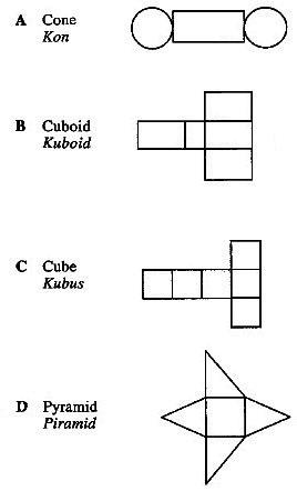 Bentuk Dan Ruang: Soalan Bentuk Dan Ruang Dalam Matematik Kertas 1
