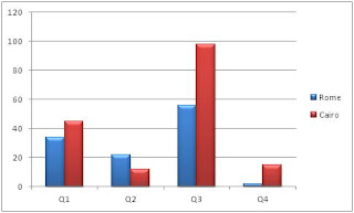 Creating Bar Charts in Java