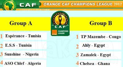 نتيجة قرعة دوري ابطال افريقيا 2012