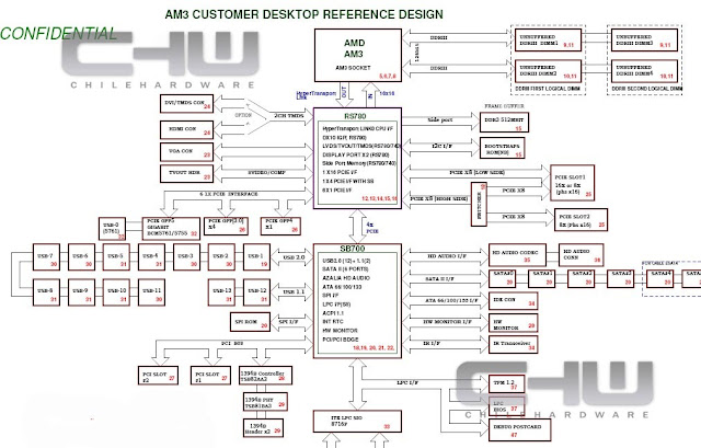 Laptop Motherboard Block Diagram