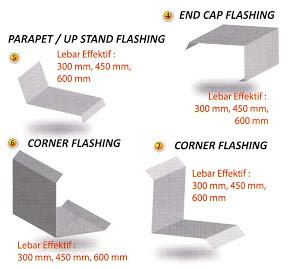cara pemasangan atap galvalum