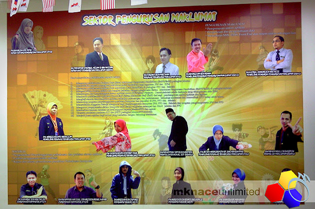 mknace unlimited™ | Pemasangan super poster fungsi dan organisasi sektor pengurusan maklumat jpn johor 2012
